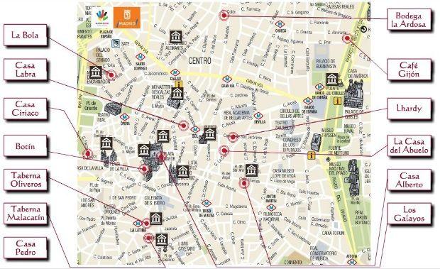 madrid bezienswaardigheden metro - Google zoeken