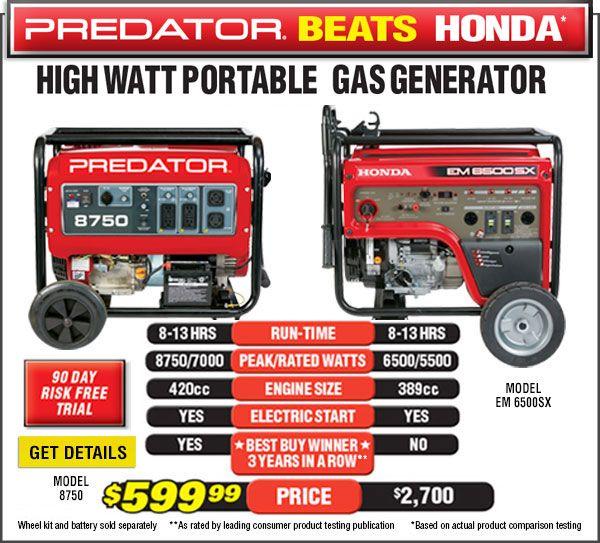 Predator Generator Beats Snap On Gas Generator Generation Predator