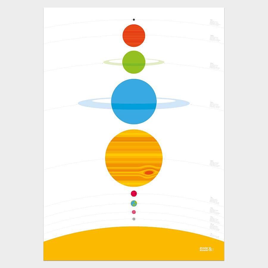 Planets Print  Room