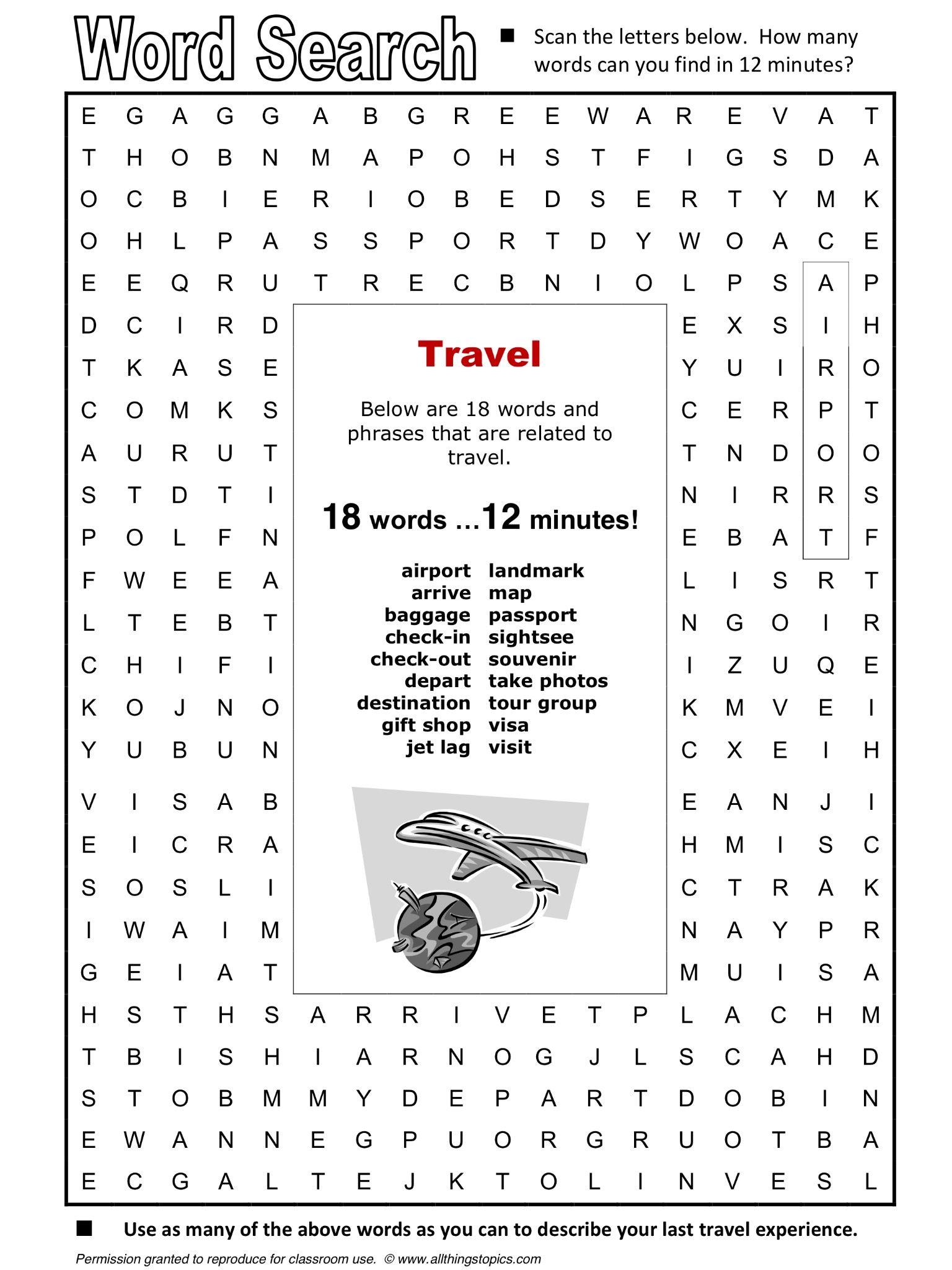 Travel English Learning English Vocabulary Esl
