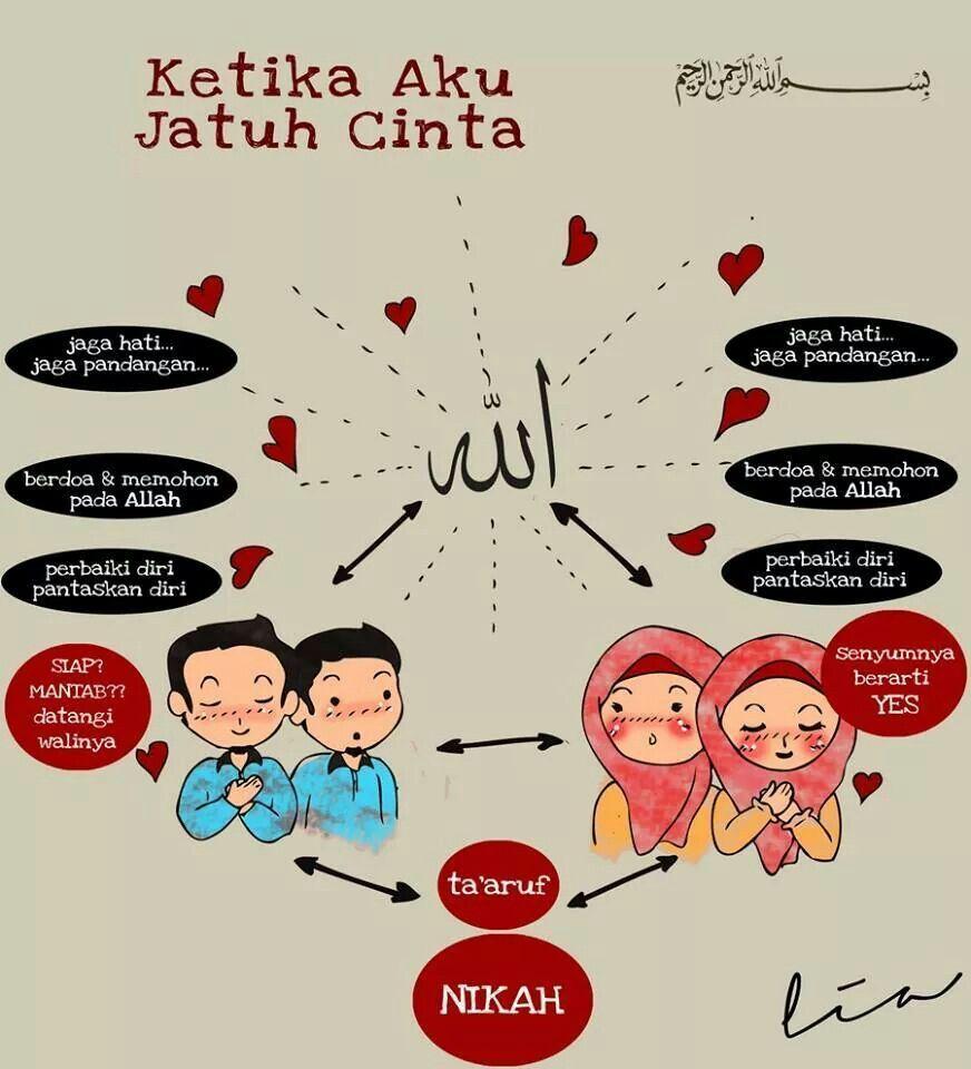 Ketika Aku Jatuh Cinta Kartun Dakwah Pinterest Islam Muslim