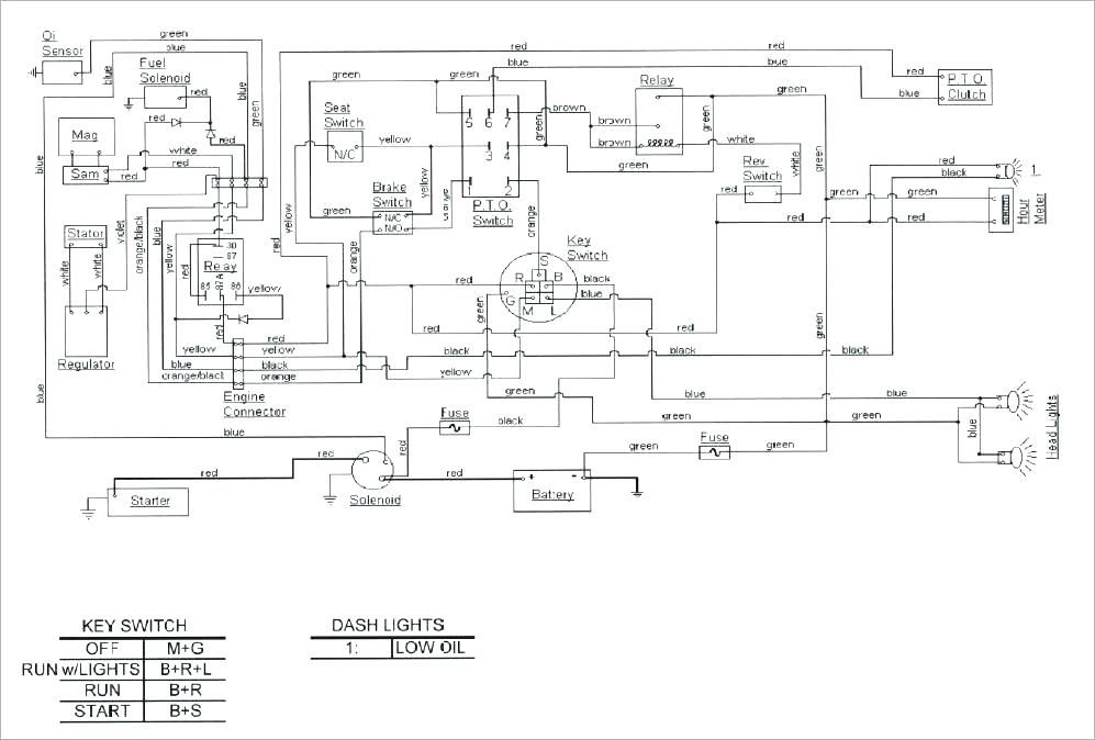 Diagram  Ltx 1050 Wiring Diagram Full Version Hd Quality Wiring Diagram
