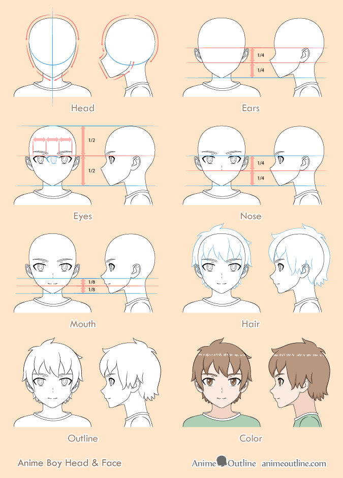 Pin By Kylewood On Art Work Drawings Drawing Tutorial Face Face Drawing Drawing Tutorial