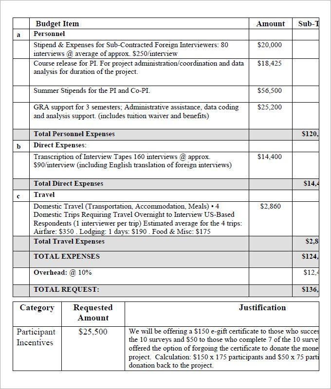 Horse tram prices iom report