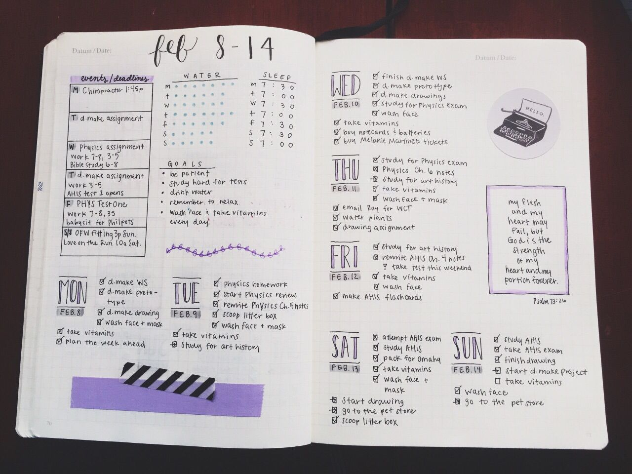 dashboard bullet journal | // bullet journal inspo | Pinterest ...