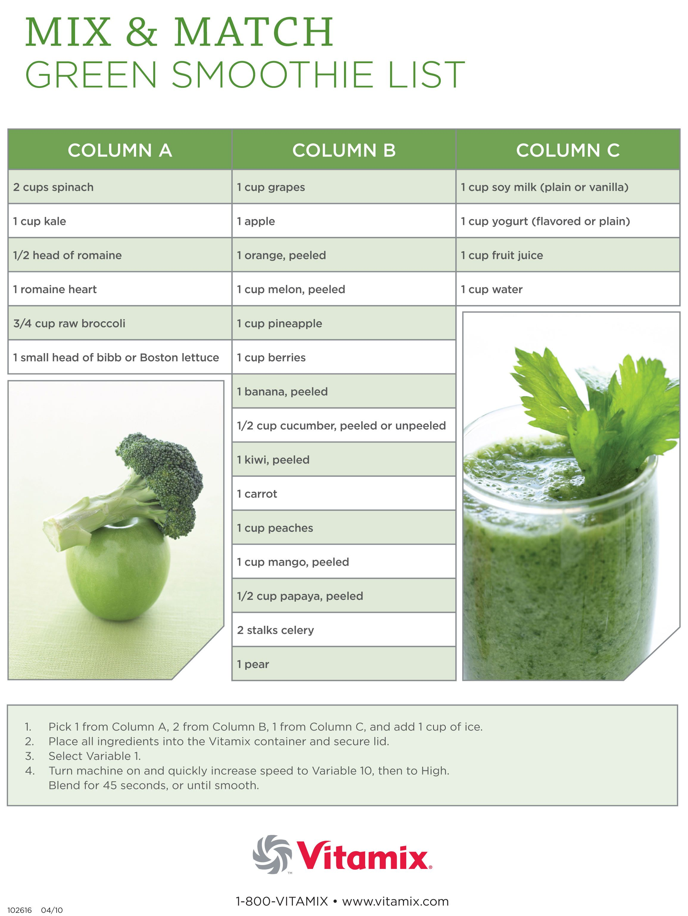 Easy green smoothie chart also lunches pinterest smoothies rh