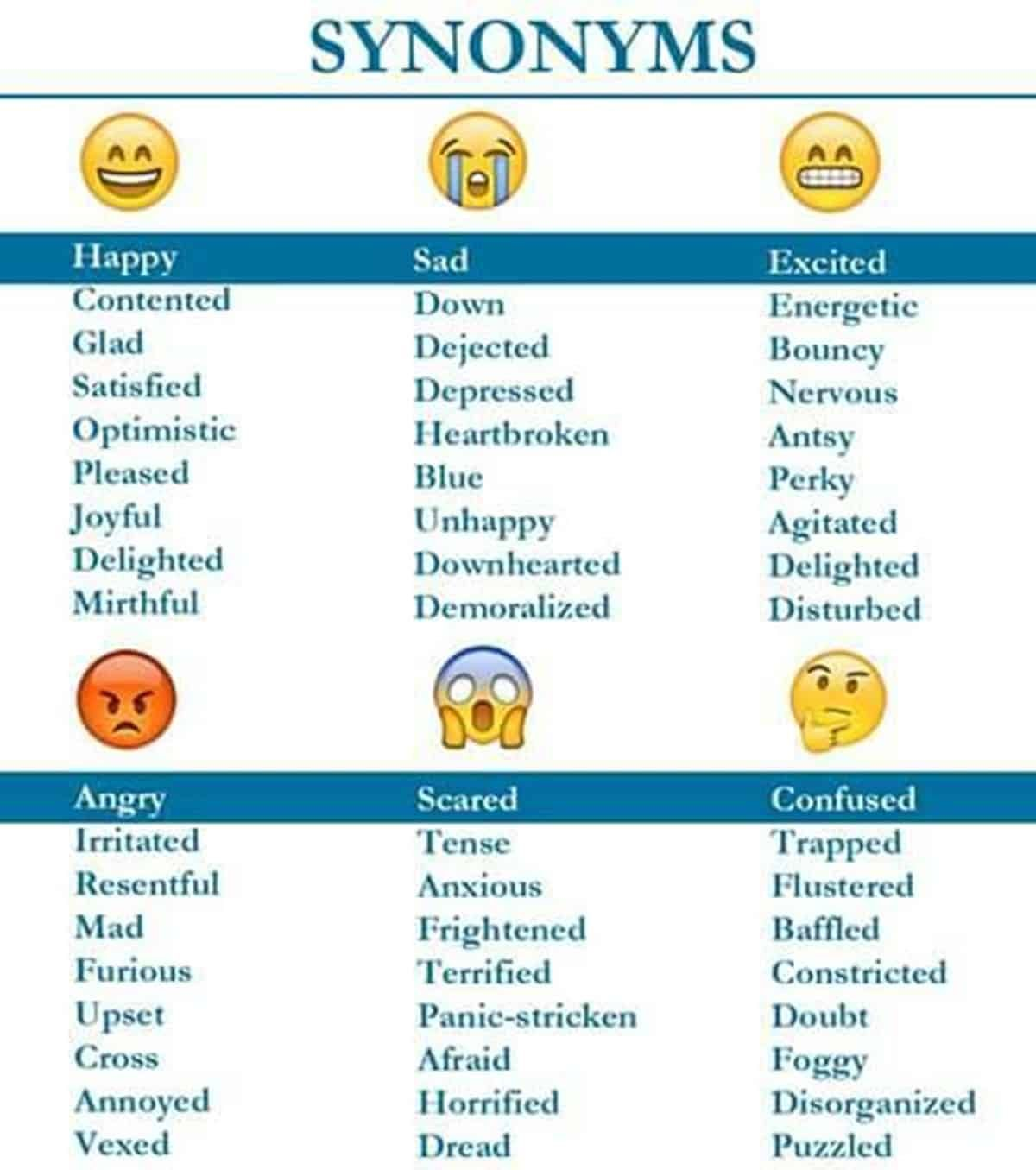 Synonyms For 50 Commonly Used Words In English