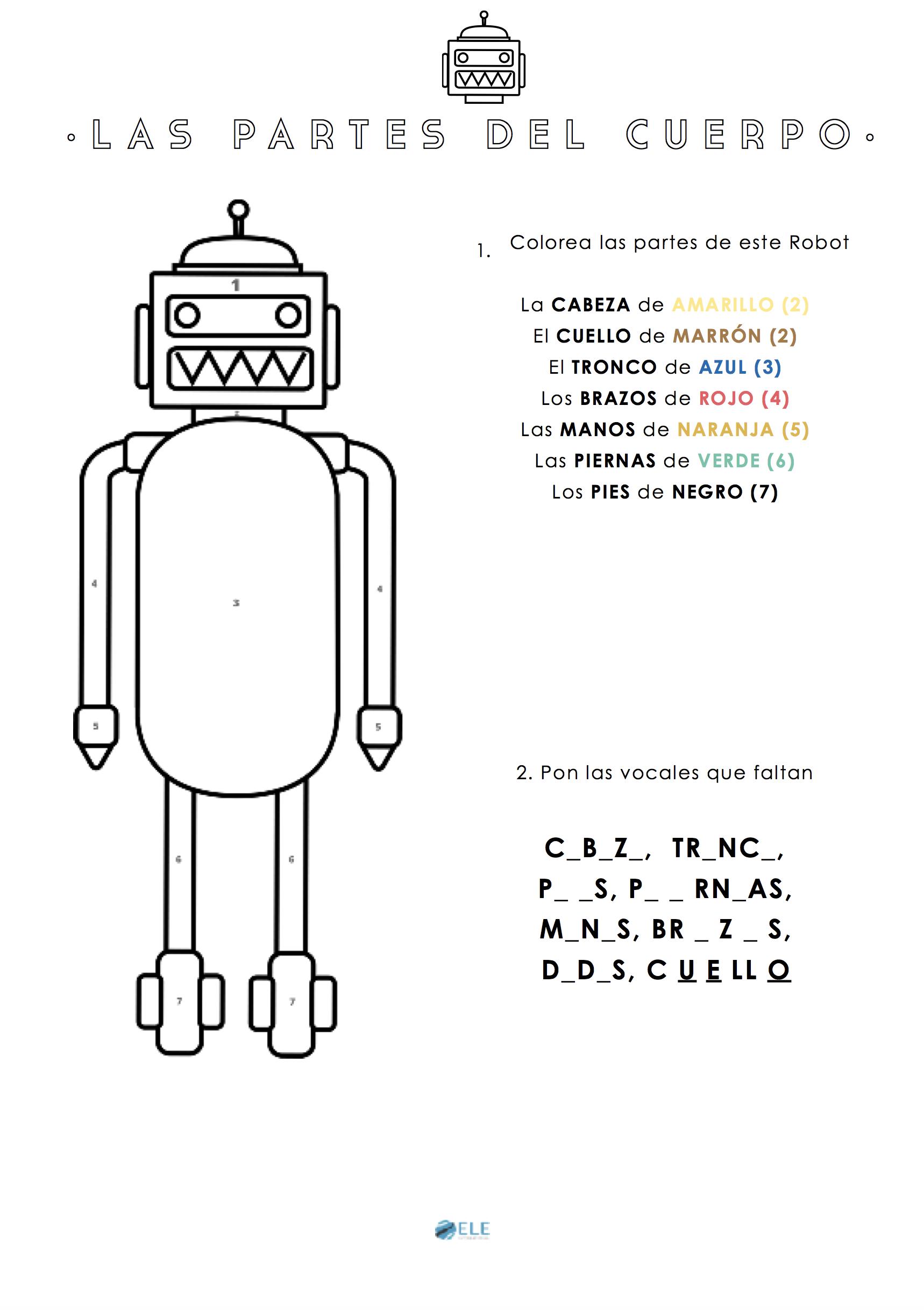 Español para niños las partes del cuerpo. Parts of the body in ...