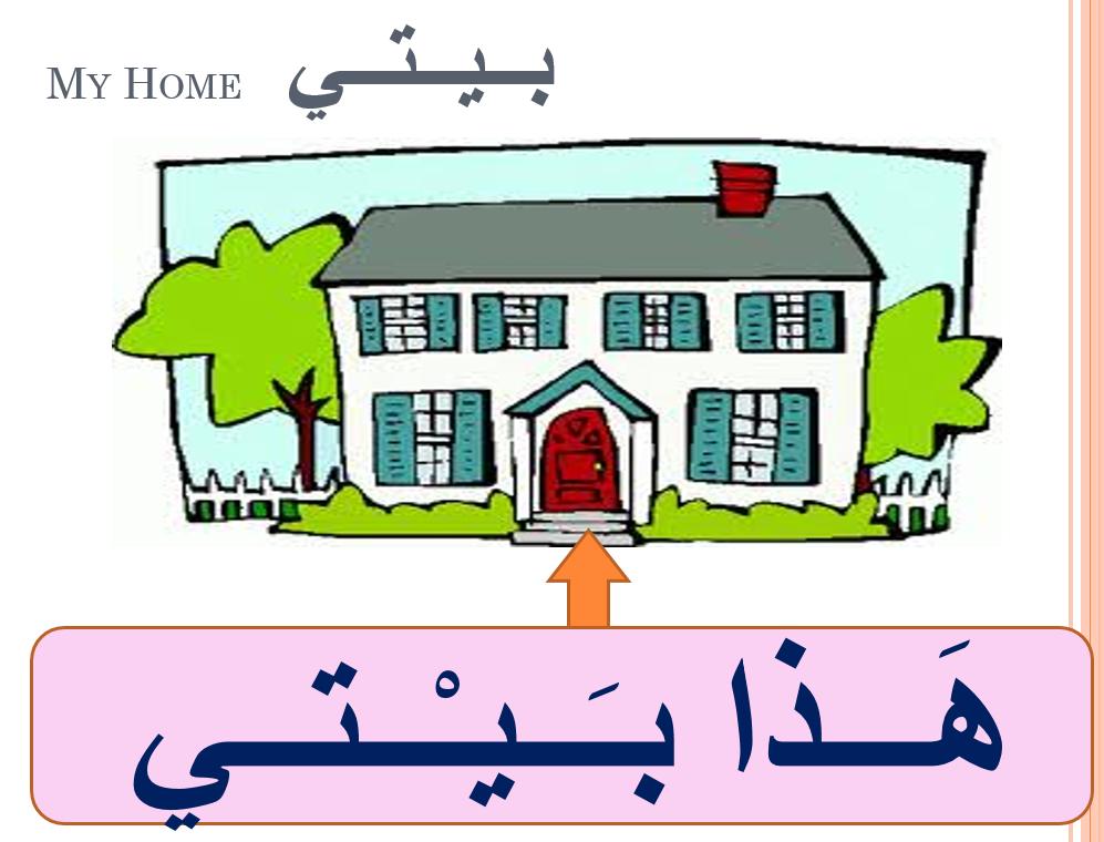 بوربوينت درس بيتي لغير الناطقين بها للصف الثالث مادة اللغة العربية Comics Art