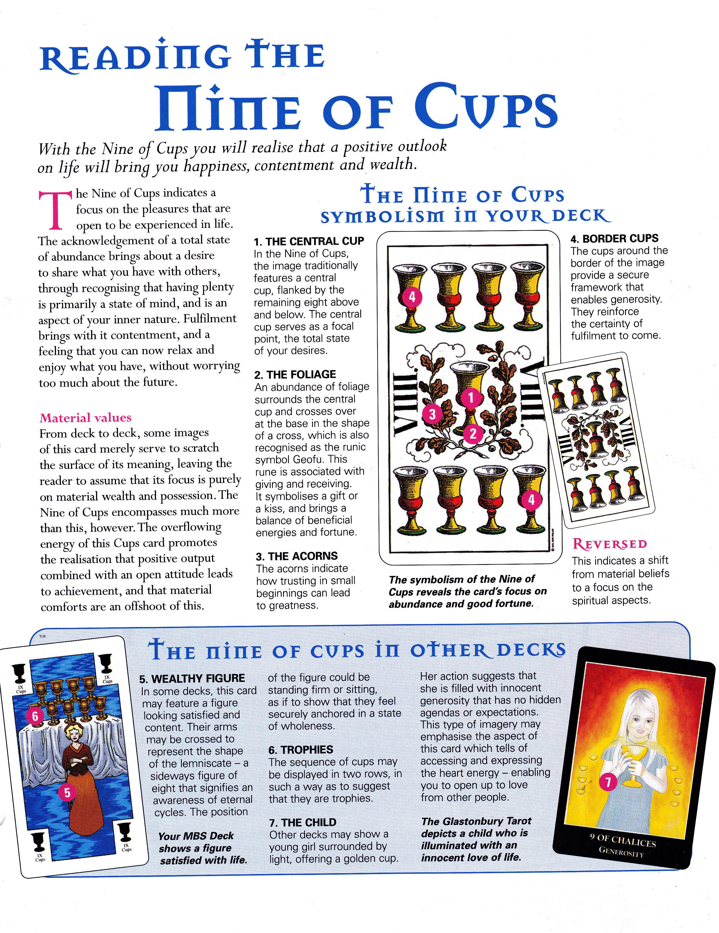 Reading the nine of cups