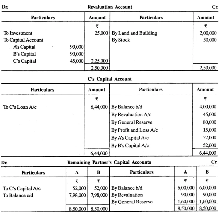 Rbse Solutions For Class 12 Accountancy Chapter 3 स झ द र