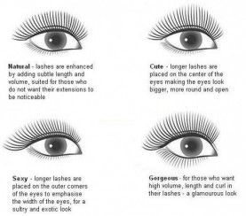 Different eyelash styles: Natural (shorter), Cute (open eye), Sexy (cat eye), and Gorgeous (longer)