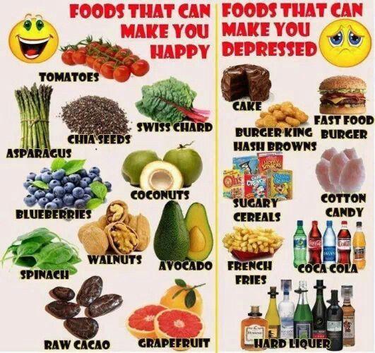 Alimentos que pueden hacer feliz y alimentos que causam depresiom