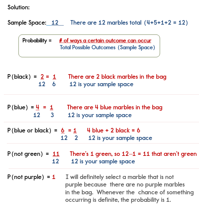 Image Result For Probability Statistics Examples Simple Probability Probability Worksheets Basic Algebra Worksheets