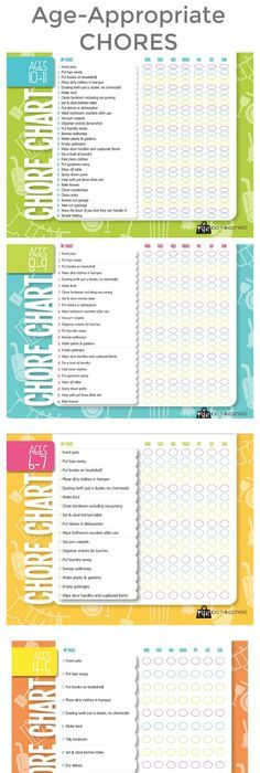age appropriate chores, chore list, kids chores, printable chore - Baby Development Chart