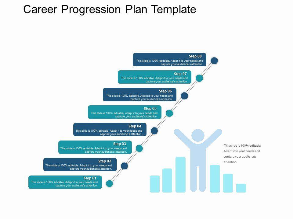 Career Path Planning Template Elegant Career Progression