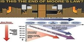 Moore's Law has driven consumer behavior for 50 years... it has been a solid assumption that every 18 months (or so) products that consumers buy, such as; computers, tablets, smartphones, electronic devices... will become obsolete within one or two years...