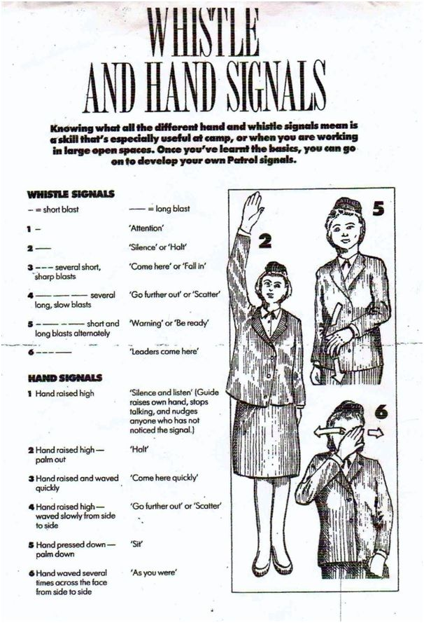 From an old Guiding magazine, the common hand and whistle