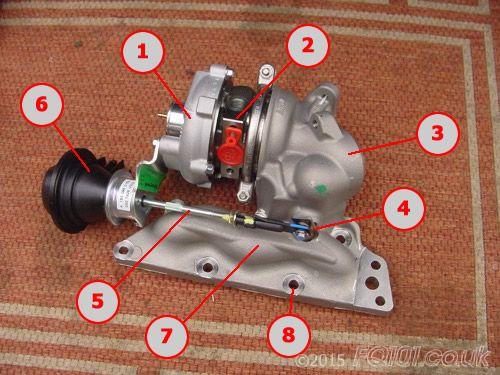 FQ101.co.uk - Turbo Components
