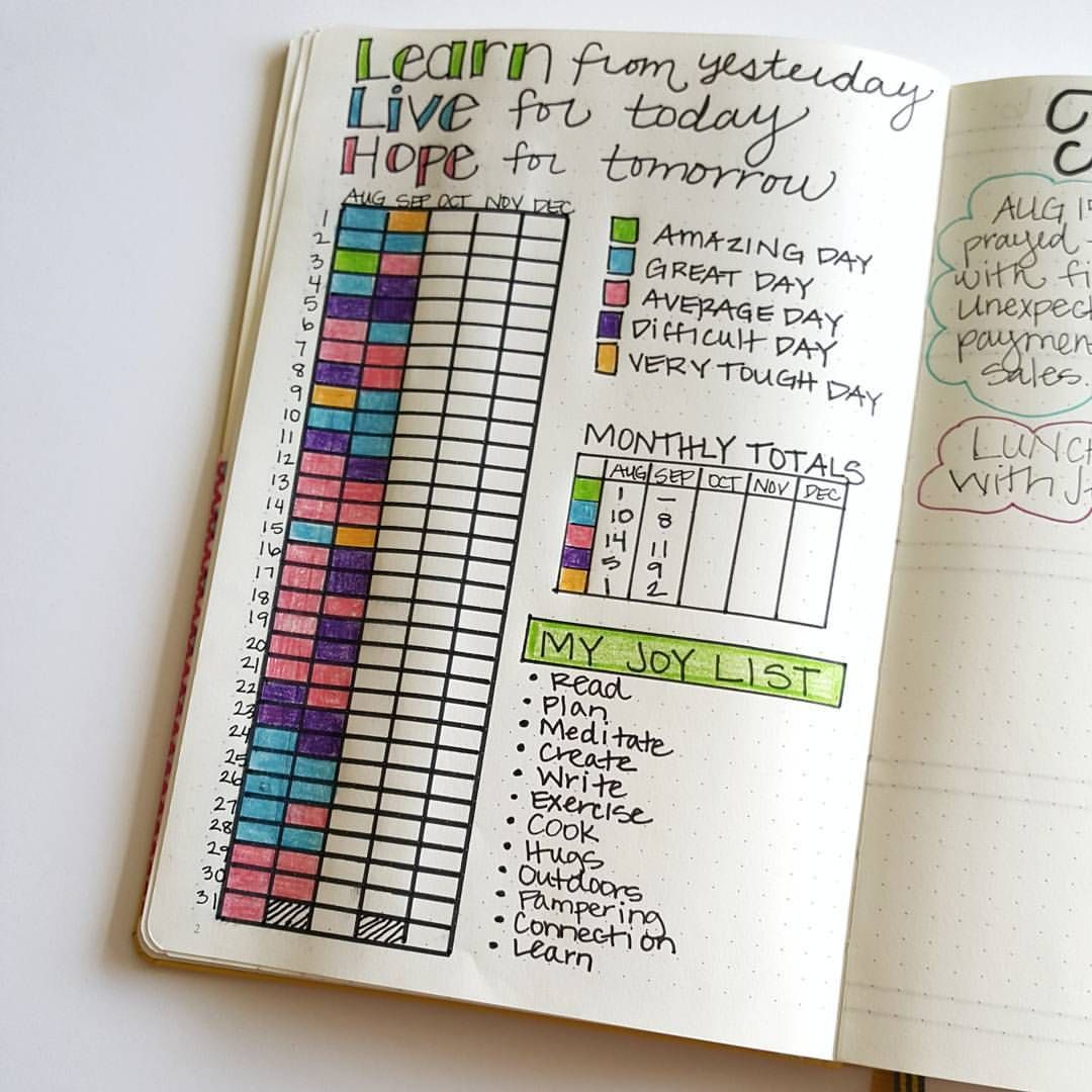 Best 25+ Mood diary ideas on Pinterest | Bulletin journal ...