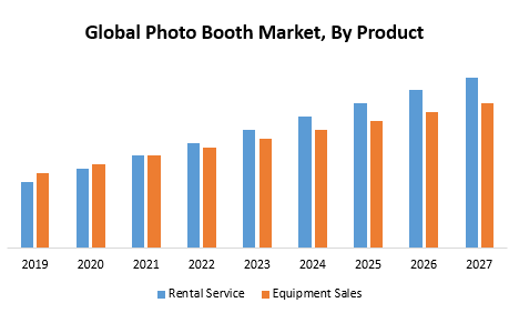 Pin By Aarti Ghodke On Maximizemarketresearch In 2020 Marketing