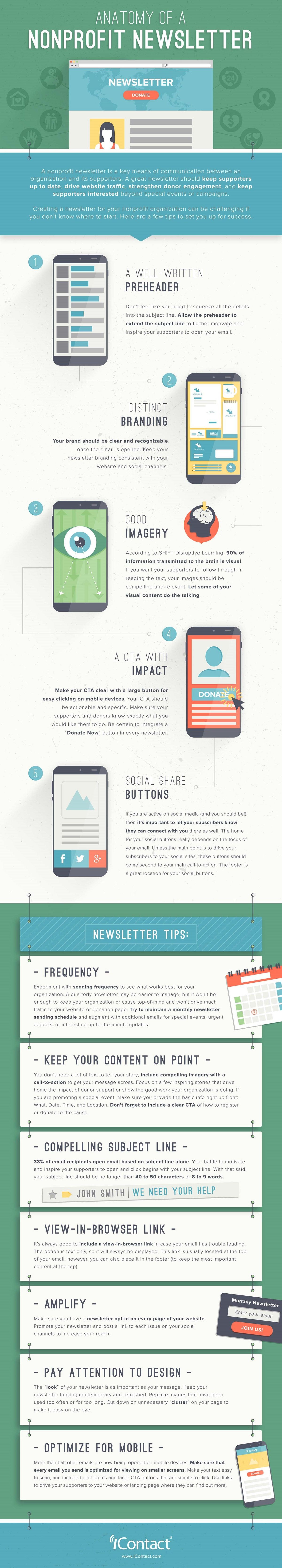 Anatomy of a Nonprofit Newsletter #Infographic