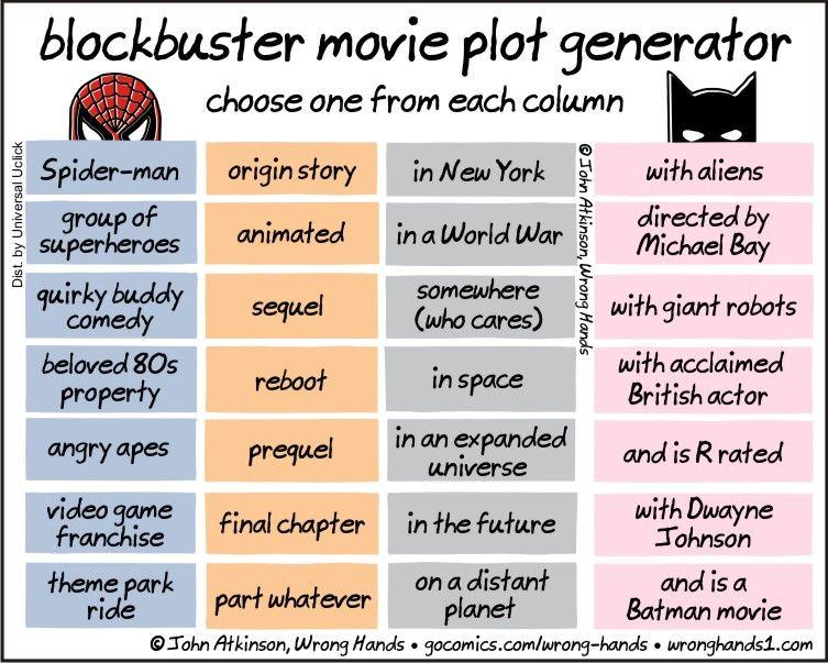 Blockbuster plot generator movie plot blockbuster