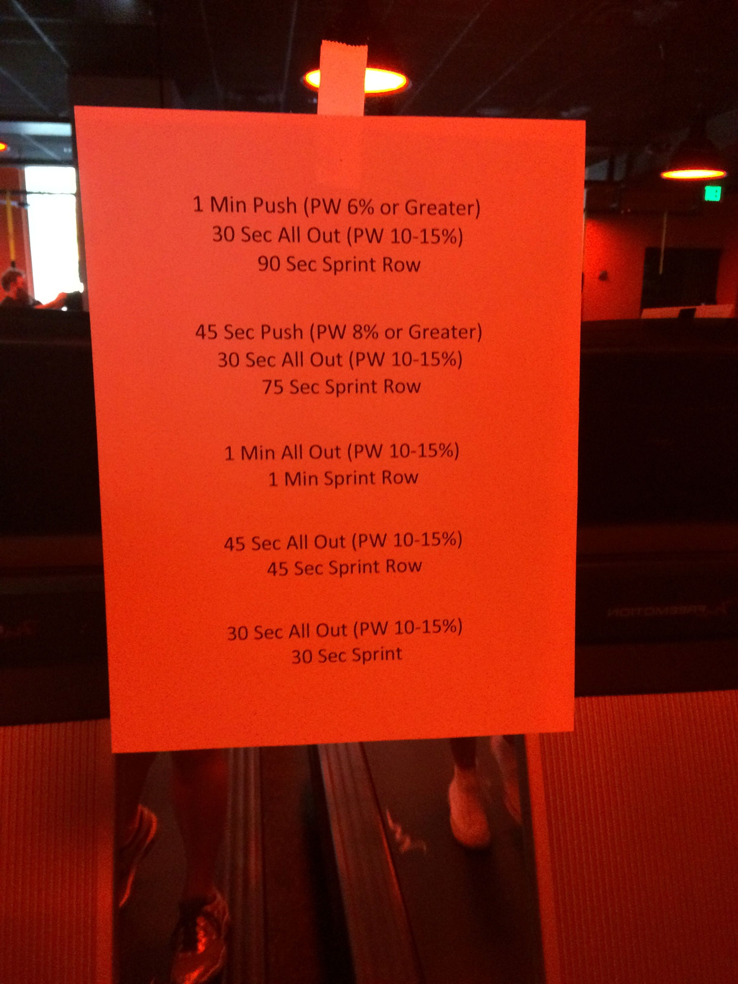 Orange Theory-What's All The Buzz About?