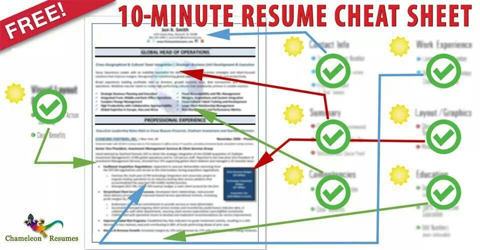 Resume cheat sheet Professional Life Pinterest