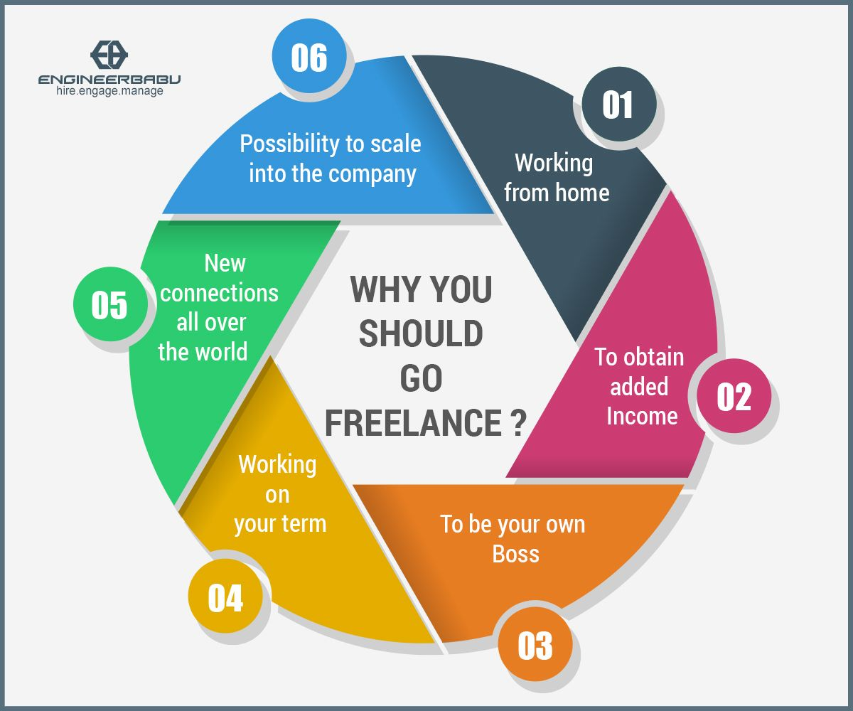 Freelance Legal Jobs In Mumbai