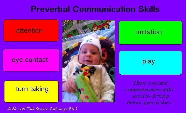 Preverbal Tech Communication Skills Skills Speech