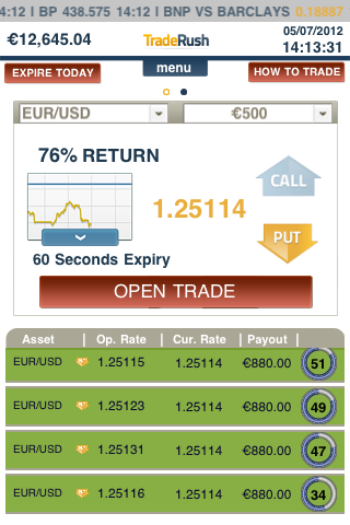 online binary stock trading demo accounts