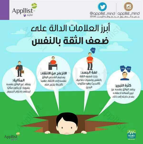 أبرز العلامات الدالة على ضعف الثقة بالنفس Life Skills Self Development Life Management