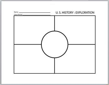 Exploration & Colonization-Worksheets/Activity/Homework