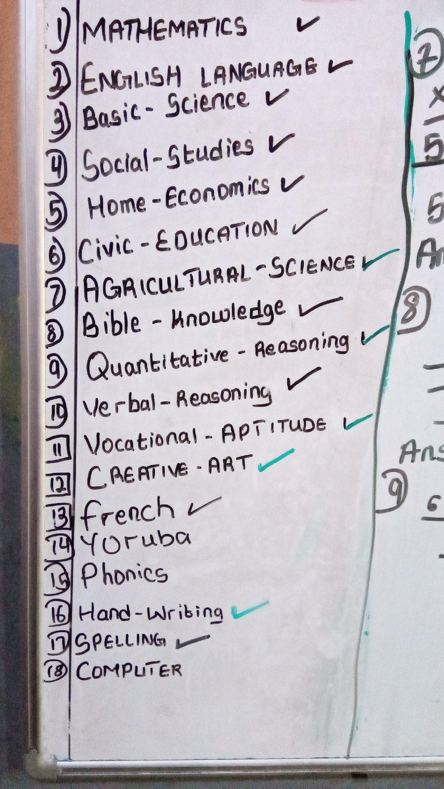 List Of Subjects Suggested For Primary Schools Edu Delight Tutors Tutor Primary School Phonics