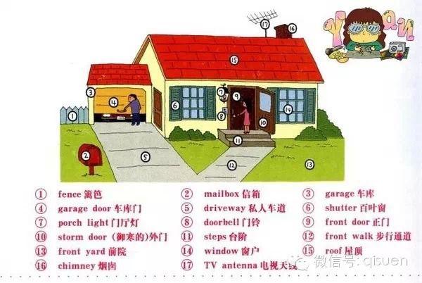 史上最全英文學習圖 涵蓋所有英語知識 Porch Lighting Front Walk