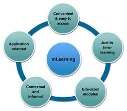 Transformación de la educación mediante la enseñanza móvil