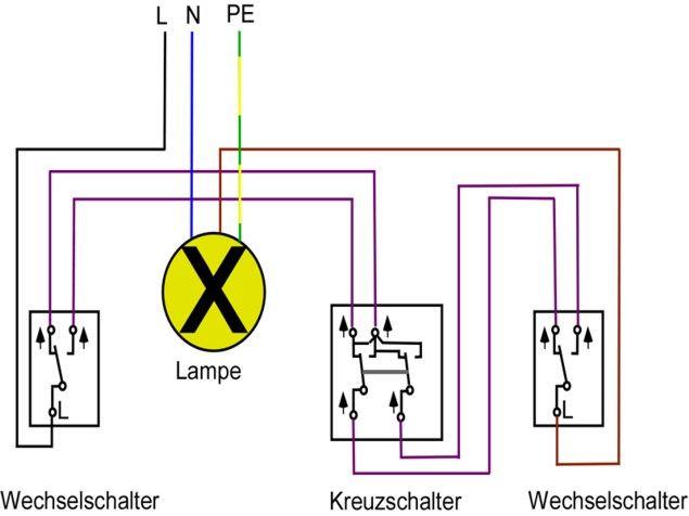 Schaltplan Fur Kreuzschaltung Mit Schaltbild Schaltplan Schalter Elektroinstallation Selber Machen