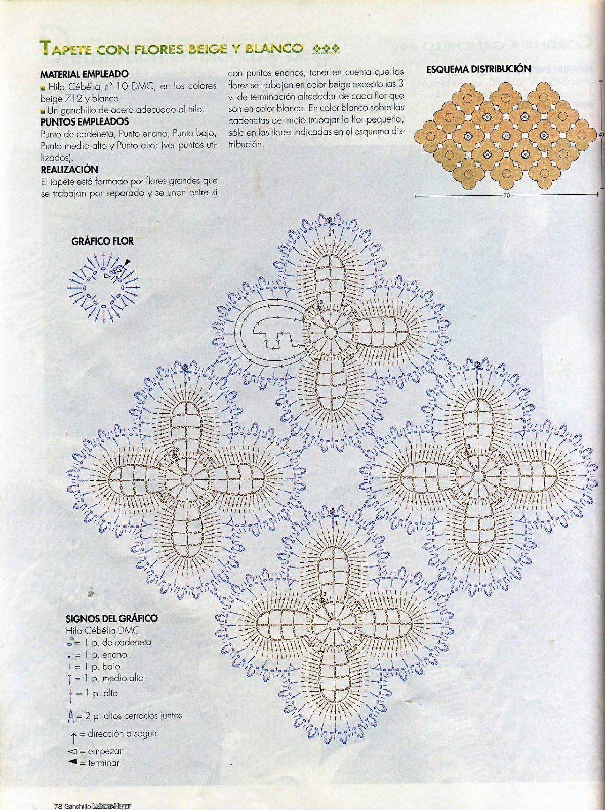 Scan10452.JPG (1195×1600) | Crochet Motifs | Pinterest | Carpetas ...