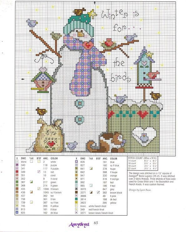Snowman | Cross stitch | Pinterest | Punto de cruz, Puntos y Bordado