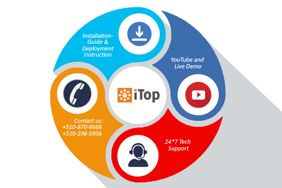 Miri Infotech is a iTop services provider company in US  We