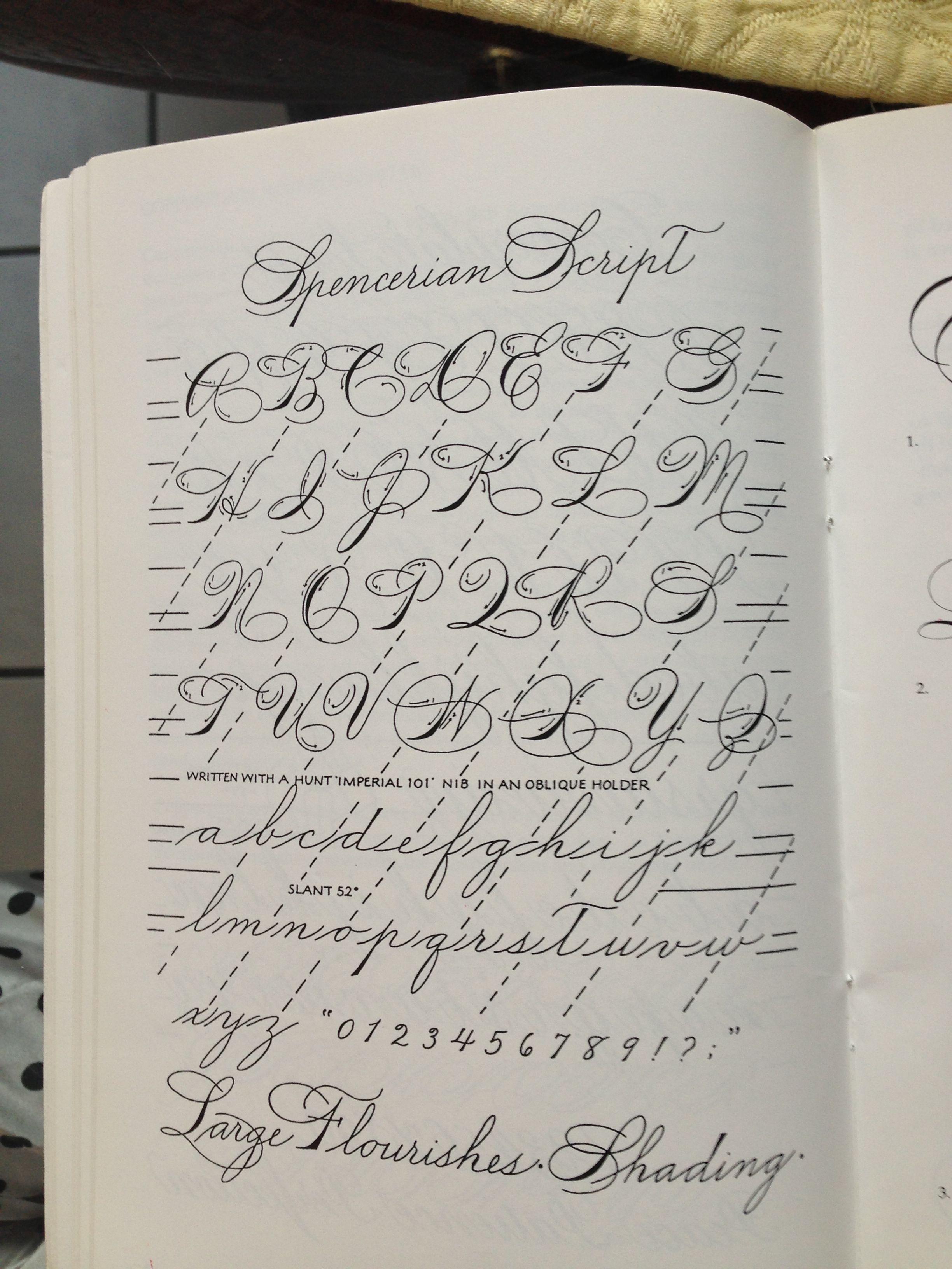 Calligraphy Chart Helpful