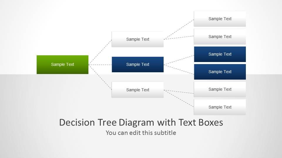 Decision Tree Diagram With Text Boxes For Powerpoint  Decision