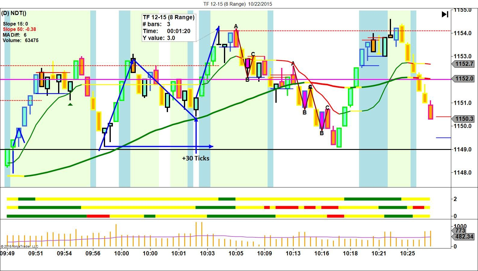 Profx 5 0 Ea Review Forex Trading Automated Forex Trading