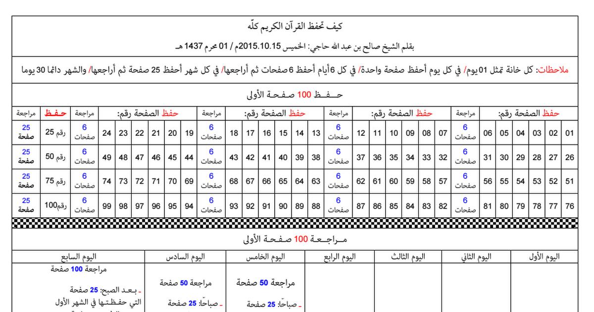 كيف تحفظ القرآن الكريم كله برنامج فيه الحفظ وفيه المراجعة Pdf Math Faith Periodic Table