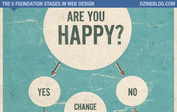 5 stages of web design