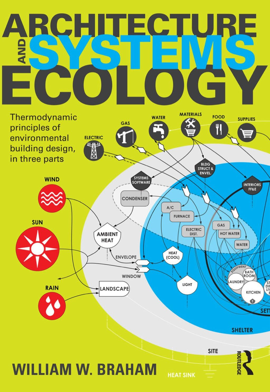 Architecture And Systems Ecology Ebook Rental In