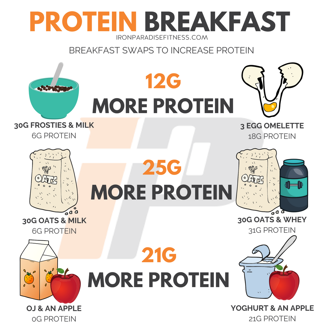 how do you increase protein in your diet
