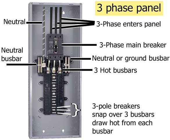 3 phase service panel electrical pinterest 3 phase service panel greentooth Image collections
