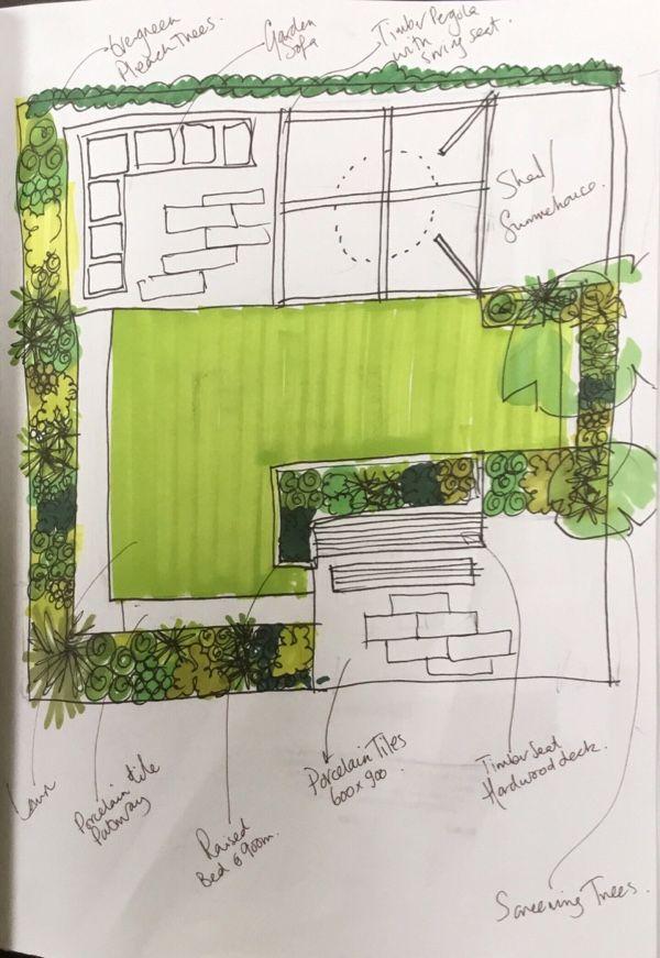 Loughton Garden Designer Needed To Help Us With Our Space Earth Designs Landscape Design Garden Planning Garden Design
